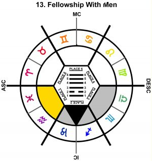ZodSL-12PI-24-30 13-Fellowship With Men-L1