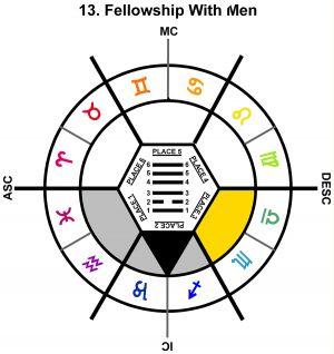 ZodSL-12PI-24-30 13-Fellowship With Men-L3