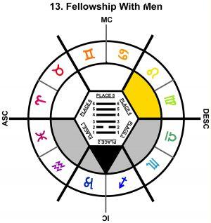 ZodSL-12PI-24-30 13-Fellowship With Men-L4