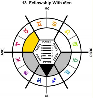 ZodSL-12PI-24-30 13-Fellowship With Men-L6