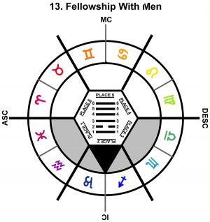 ZodSL-12PI-24-30 13-Fellowship With Men
