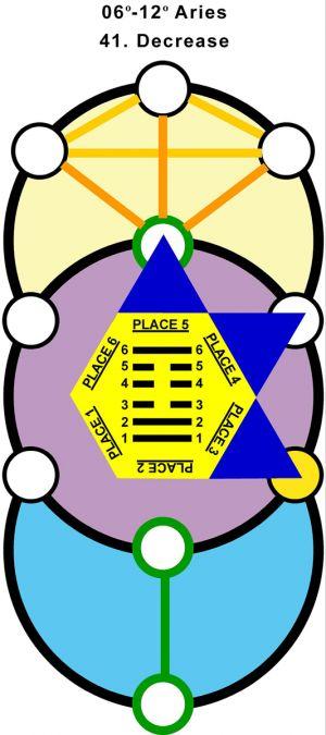 T-Hx-Qab-01ar06-12 41-Decrease-L3
