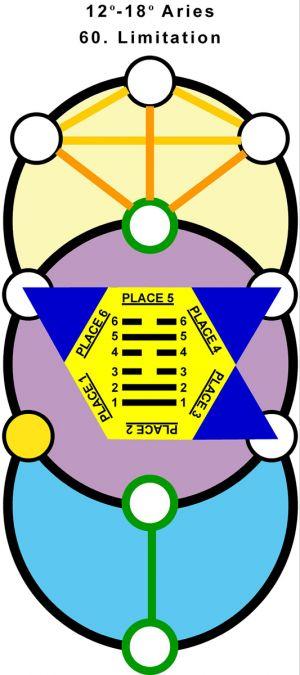 T-Hx-Qab-01ar12-18 60-Limitation-L1