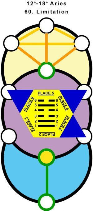 T-Hx-Qab-01ar12-18 60-Limitation-L2