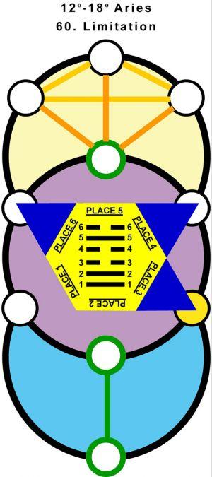 T-Hx-Qab-01ar12-18 60-Limitation-L3