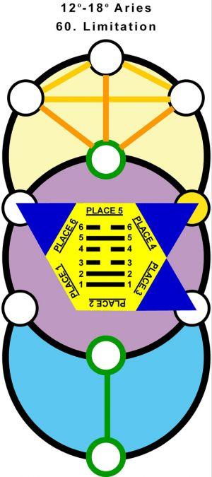 T-Hx-Qab-01ar12-18 60-Limitation-L4