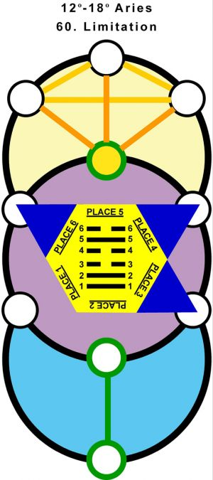 T-Hx-Qab-01ar12-18 60-Limitation-L5