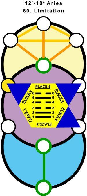 T-Hx-Qab-01ar12-18 60-Limitation-L6