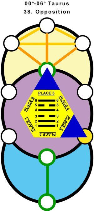 T-Hx-Qab-02ta00-06 38-Opposition-L3