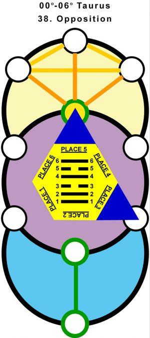 T-Hx-Qab-02ta00-06 38-Opposition-L5