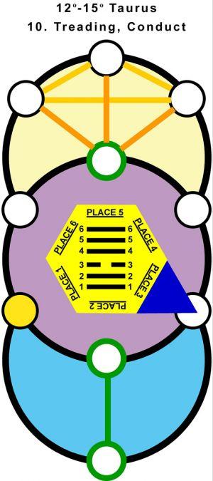T-Hx-Qab-02ta12-15 10-Treading-L1