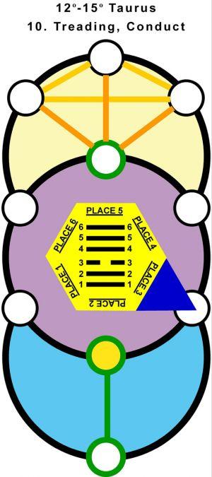T-Hx-Qab-02ta12-15 10-Treading-L2