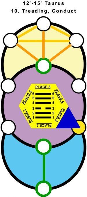T-Hx-Qab-02ta12-15 10-Treading-L3
