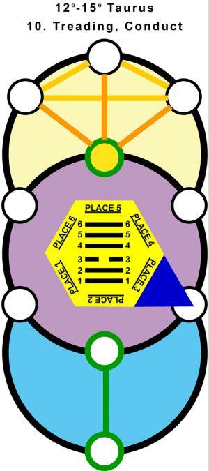 T-Hx-Qab-02ta12-15 10-Treading-L5