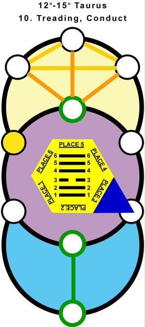 T-Hx-Qab-02ta12-15 10-Treading-L6