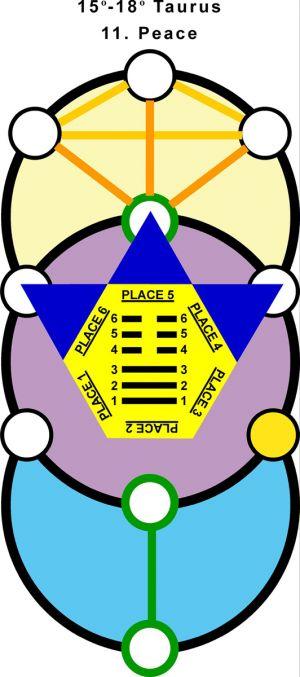 T-Hx-Qab-02ta15-18 11-Peace-L3