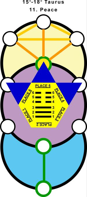 T-Hx-Qab-02ta15-18 11-Peace-L5