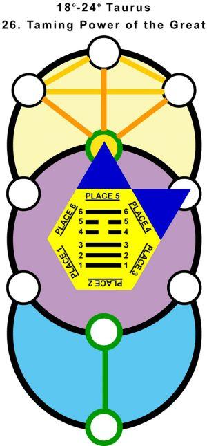 T-Hx-Qab-02ta18-24 26-Taming Power Of The Great-L5