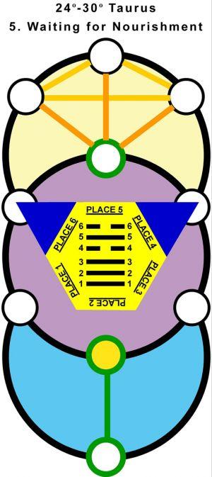 T-Hx-Qab-02ta24-30 5-Waiting For Nourishment-L2