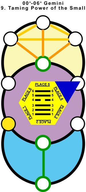 T-Hx-Qab-03ge00-06 9-Taming Power Small-L1
