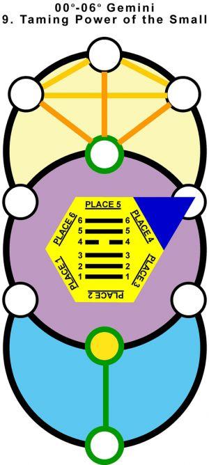 T-Hx-Qab-03ge00-06 9-Taming Power Small-L2