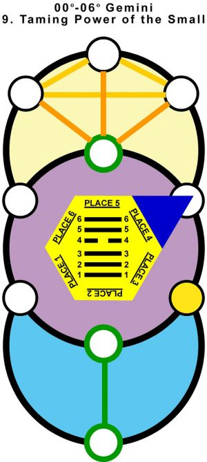 T-Hx-Qab-03ge00-06 9-Taming Power Small-L3