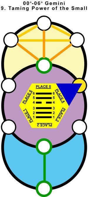 T-Hx-Qab-03ge00-06 9-Taming Power Small-L4