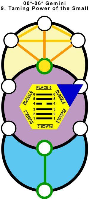 T-Hx-Qab-03ge00-06 9-Taming Power Small-L5