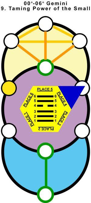 T-Hx-Qab-03ge00-06 9-Taming Power Small-L6