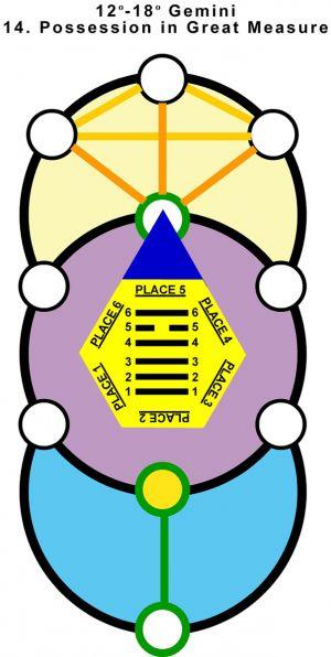 T-Hx-Qab-03ge12-18 14-Possession In Great Measure-L2