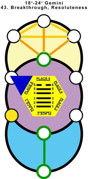 T-Hx-Qab-03ge18-24 43-Breakthrough Resoluteness-L1