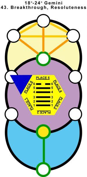 T-Hx-Qab-03ge18-24 43-Breakthrough Resoluteness-L2