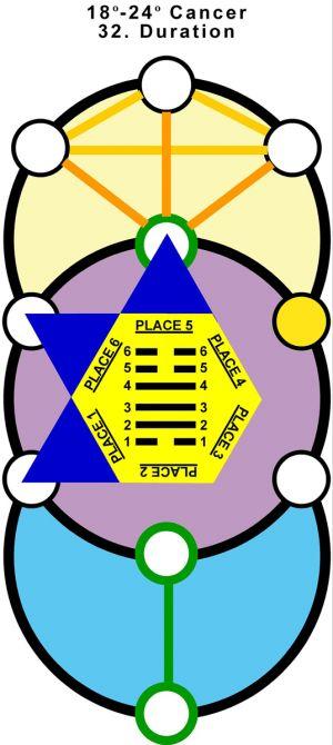 T-Hx-Qab-04ca18-24 32-Duration-L4