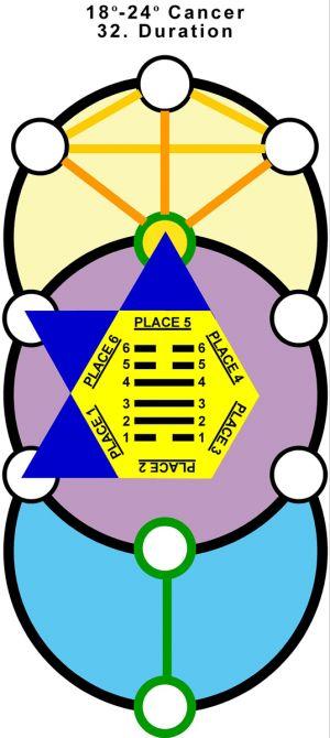 T-Hx-Qab-04ca18-24 32-Duration-L5