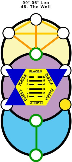 T-Hx-Qab-05le00-06 48-The Well-L3