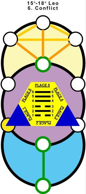 T-Hx-Qab-05le15-18 6-Conflict-L1