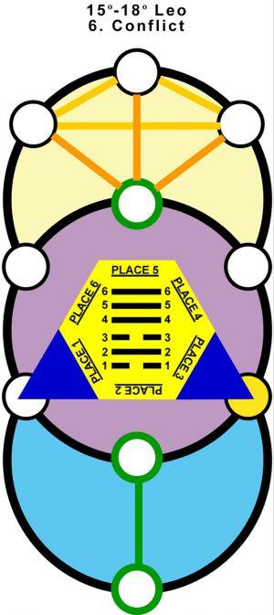 T-Hx-Qab-05le15-18 6-Conflict-L3
