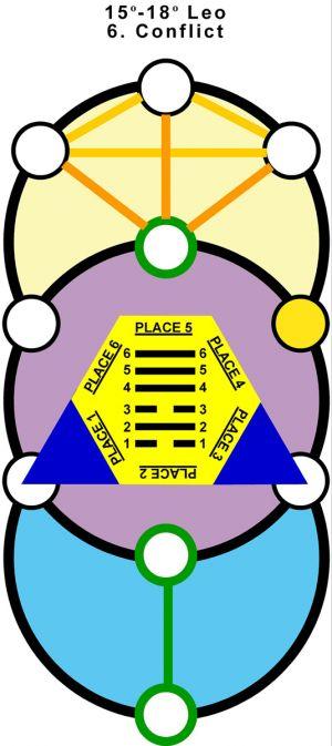 T-Hx-Qab-05le15-18 6-Conflict-L4