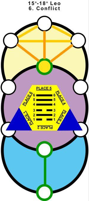 T-Hx-Qab-05le15-18 6-Conflict-L5