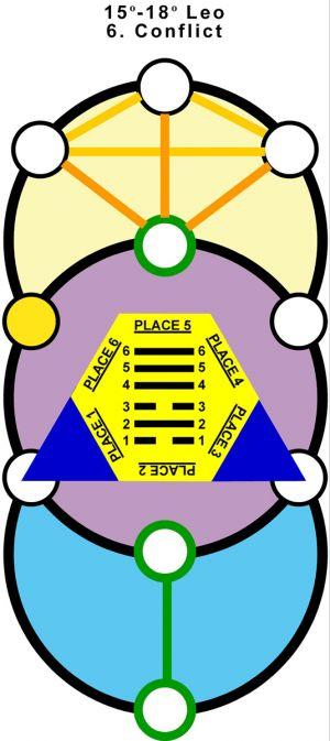 T-Hx-Qab-05le15-18 6-Conflict-L6