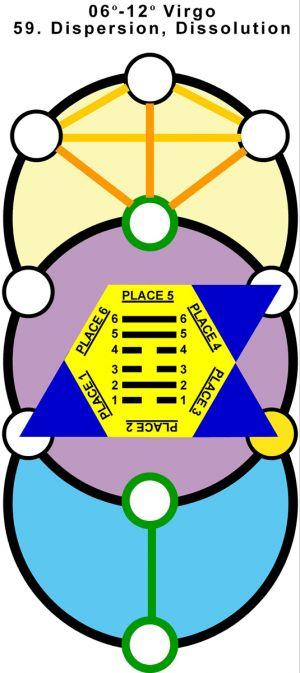 T-Hx-Qab-06vi06-12 59-Dispersion Dissolution-L3