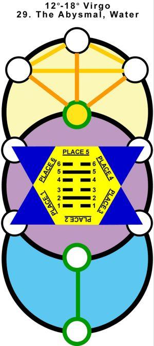 T-Hx-Qab-06vi12-18 29-The Abysmal-L5