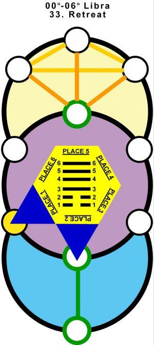 T-Hx-Qab-07li00-06 33-Retreat-L1
