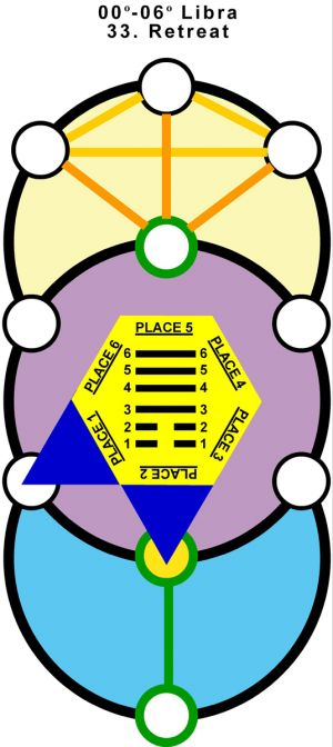 T-Hx-Qab-07li00-06 33-Retreat-L2