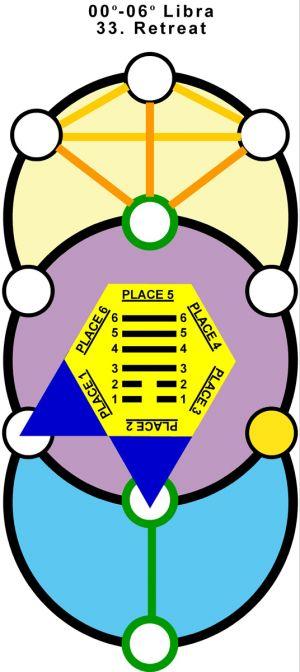 T-Hx-Qab-07li00-06 33-Retreat-L3