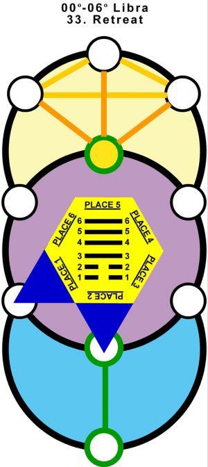 T-Hx-Qab-07li00-06 33-Retreat-L5