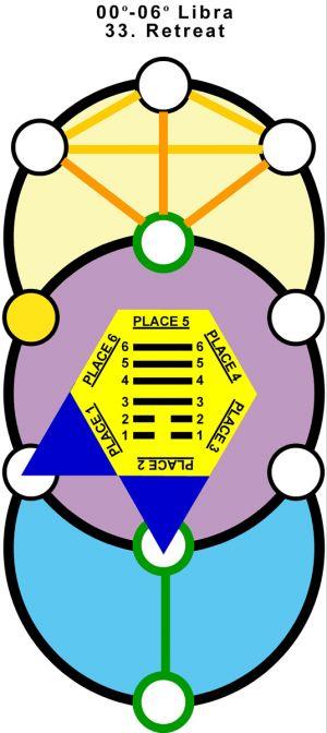 T-Hx-Qab-07li00-06 33-Retreat-L6