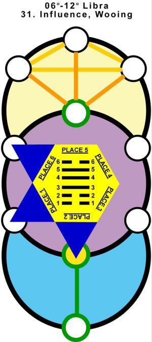 T-Hx-Qab-07li06-12 31-Influence Wooing-L2
