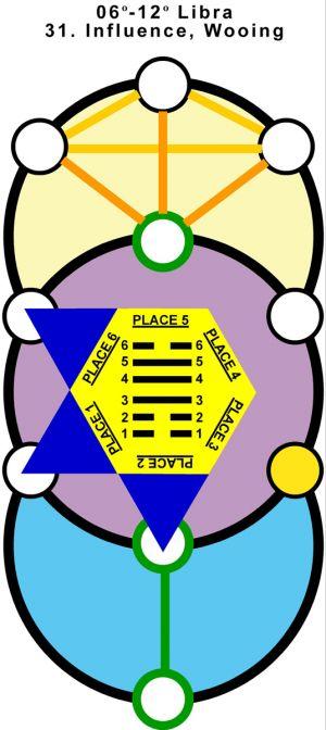 T-Hx-Qab-07li06-12 31-Influence Wooing-L3