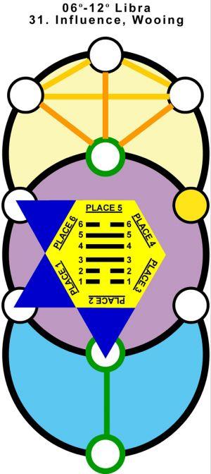 T-Hx-Qab-07li06-12 31-Influence Wooing-L4